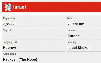 Before: Israel's Olympic profile had no capital city (screen capture from London 2012.com)