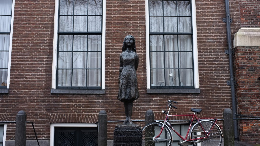 Anne Frank Syrian Refugee Appropriation Of Diarist Sparks Debate