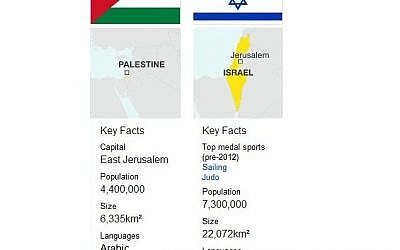 Jerusalem as capital of Palestine, as shown by the BBC (screen capture: bbc.co.uk/sports)