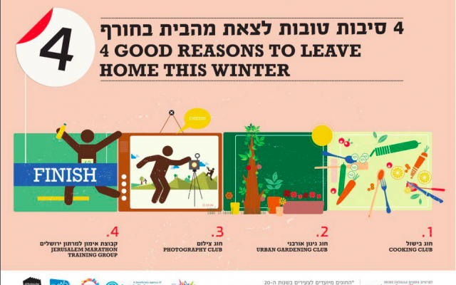 The selection of 'chugim', activities available within Jerusalem Village (Courtesy Jerusalem Village)