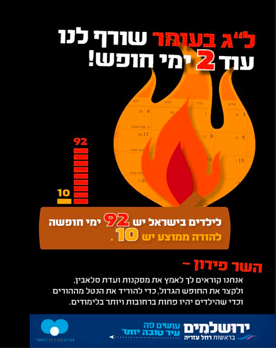 Protesting the two-day Lag b'Omer with Education Minister Shai Peron (Courtesy Yerushalmim)