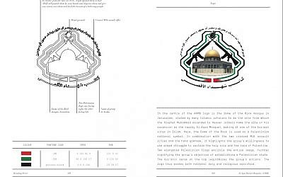 A page from 'Branding Terror' breaking down the logo of Al-Aqsa Martyrs Brigades. (photo credit: Courtesy of Merrell Publishers)