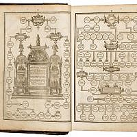 Biblical family trees from the King James Bible. Print on paper, leather binding. London, England, 1611, 1613. (photo credit: Green Collection, Ardon Bar-Hama)