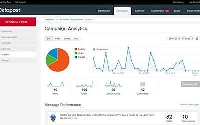Oktopost's analytics dashboard (Photo credit: Courtesy)