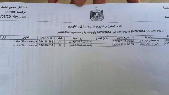 The image of the death certificate that was circulated first shows only the names of Mohammed Deif's wife and son.