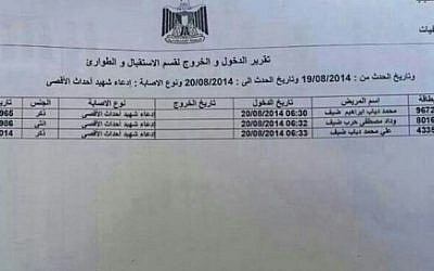 An alleged death certificate for Hamas leader Muhammad Deif (photo credit: Courtesy)