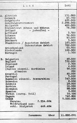 Eichmann's list (photo credit: Adam Carr/Wikipedia)