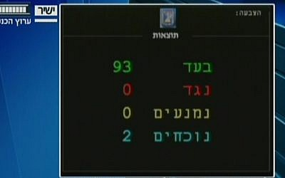 The final vote tally in the vote to dissolve shown on the Knesset board on December 8, 2014. (Screen capture: Knesset channel)