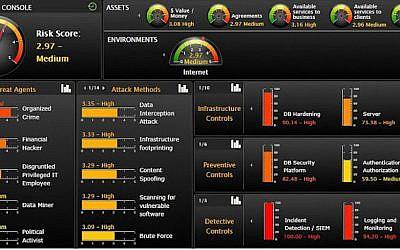 Cytegic Cybersecurity dashboard (Photo credit: Courtesy)