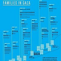 An infographic released by the UN Human Rights Council shows Israeli attacks on houses in Gaza during the war there in the summer of 2014.