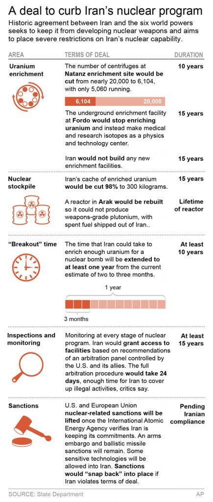 IRAN_NUCLEAR_DEAL_Horo