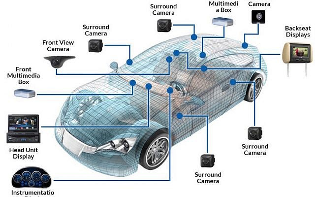Sketch shows how HDBaseT technology could be incorporated into vehicles (HDBaseT Alliance)