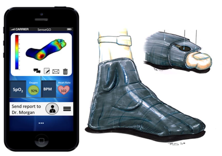 (L) A view of the SenseGo app, and (R) an artist's rendition of the sock in action (Courtesy)