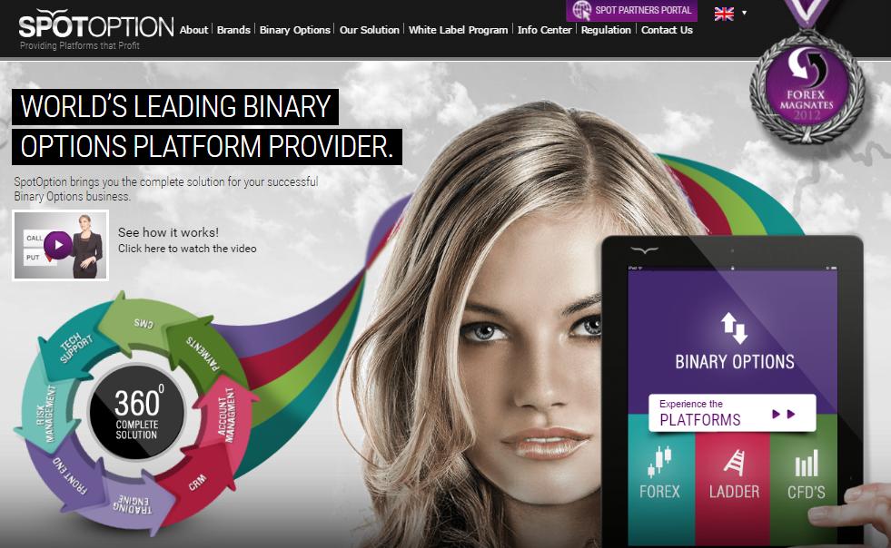 Binary options companies in israel