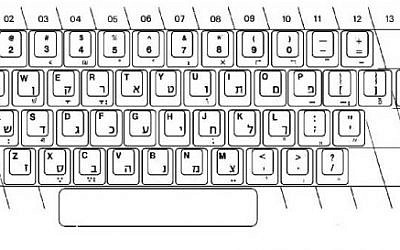 A schematic for a new Hebrew-language keyboard layout proposed by the Israel Standards Institute, December 13, 2016. (screen capture from the Israel Standard Institute)