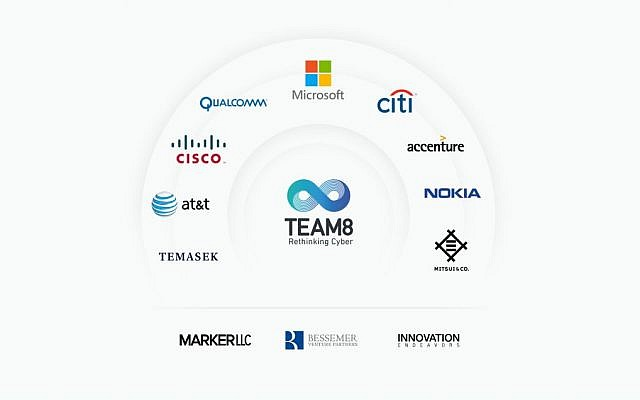 Illustration of Team8's investors, Jan 2017 (Courtesy)