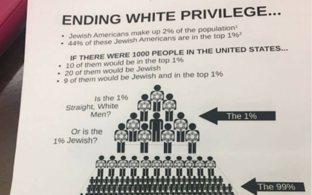 "Fliers claiming that ""Jewish privilege"" is the key to social injustice found on the campus of the University of Illinois at Chicago, March 16, 2017 (Screenshot from Twitter/Alyssa Greenberg, via JTA)"