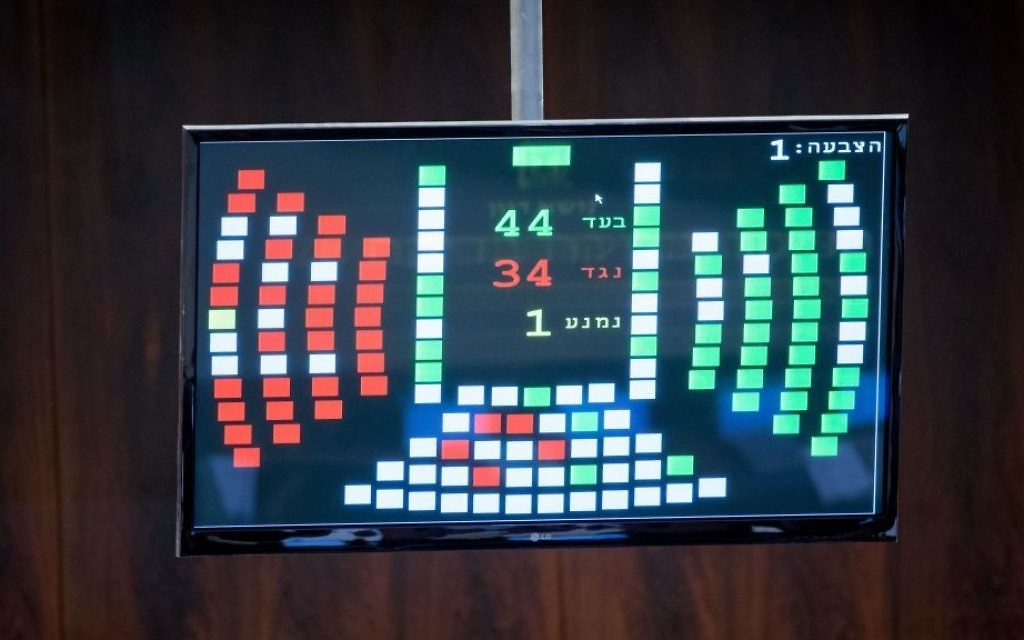 The Knesset voting board showing the results on vote to delay the launch of the new Israel Broadcast Corporation news division on April 25, 2017. (Yonatan Sindel/Flash90)