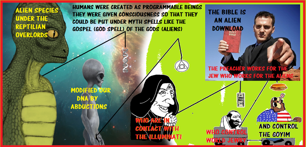 reptilian grey illuminatus jew american hamburger 1024x4911 alien reptile' and cloaked figure in yair netanyahu's meme have old