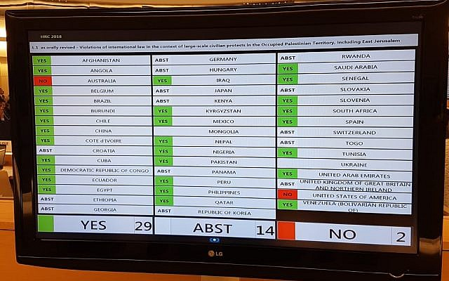 A television screen at the UN Human Rights Council shows how countries voted on a resolution approving an investigation into Israel's handling of deadly clashes on the Gaza border, on May 18, 2018. (Foreign Ministry)