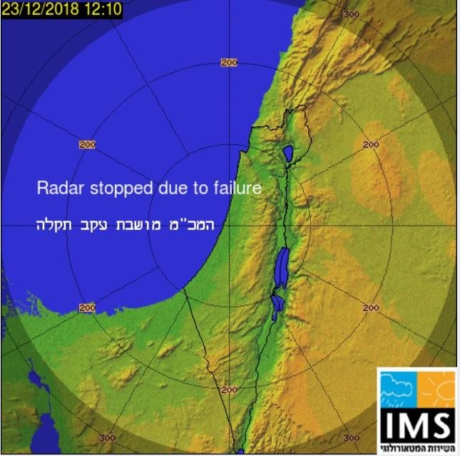 With Rain Radar Down Israel S Forecasters Use Saudi Jordan Weather