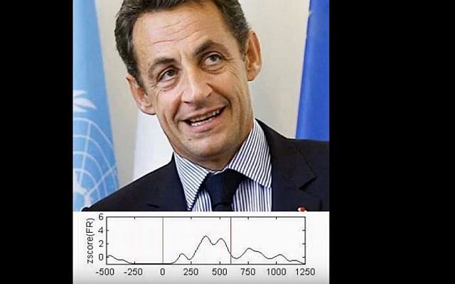 An illustration of how neurons in the human visual cortex respond to the face of former French president Nicolas Sarkozy. (YouTube screenshot)