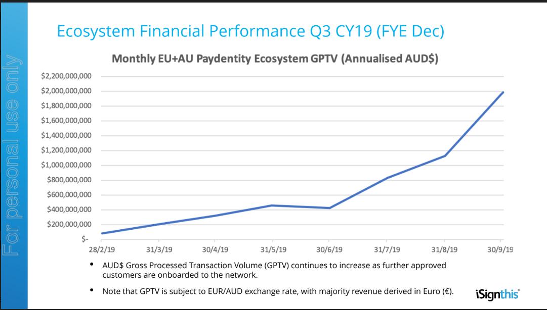 Australia stock market probe hints at magnitude of alleged