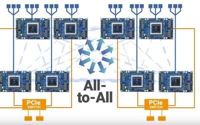The Gaudi processor developed by Habana Labs (YouTube screenshot)