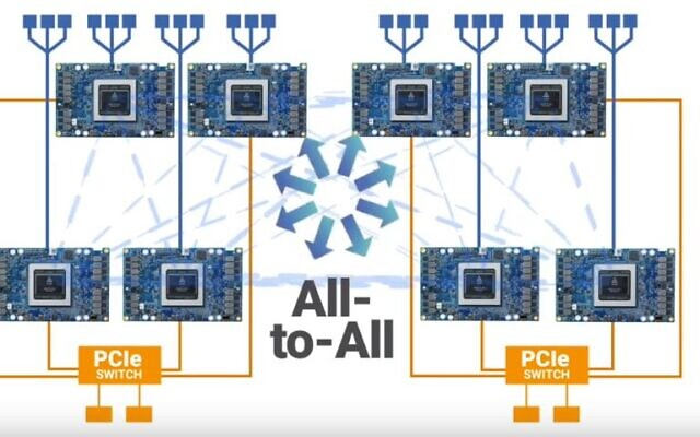 The Gaudi processor developed by Habana Labs (YouTube screenshot)