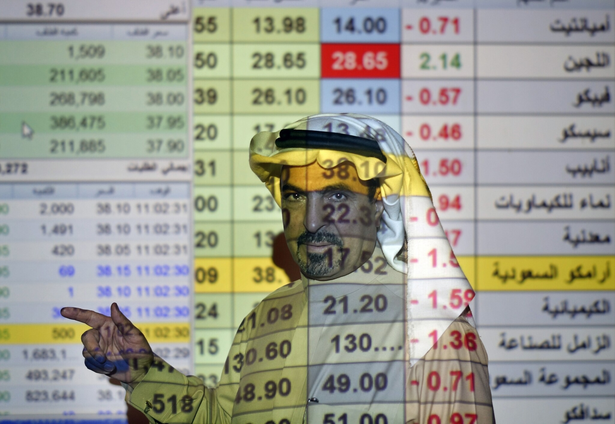 Saudi Aramco shares shed post-IPO gains as oil dives due to coronavirus : The Times of Israel