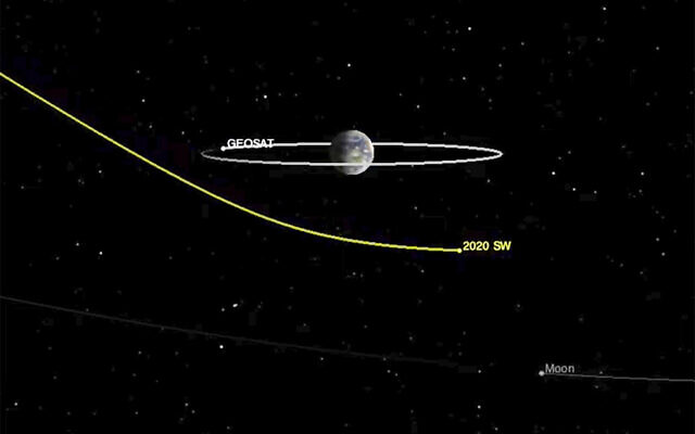 This image from video made available by NASA's Center for Near-Earth Object Studies shows the path of asteroid 2020 SW as it safely passes Earth on Sept. 24, 2020 (NASA/JPL-Caltech via AP)