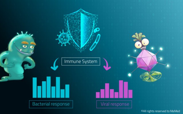 MeMed's BV test is able to distinguish between bacterial and viral infections (Courtesy)
