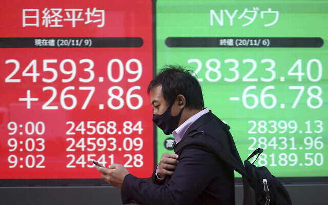 A man walks past an electronic stock board showing Japan's Nikkei 225 and New York Dow indexes at a securities firm in Tokyo, Nov. 9, 2020. Asian shares rose Monday on relief the US presidential election results were finally decided, with Joe Biden the president-elect. (AP Photo/Eugene Hoshiko)