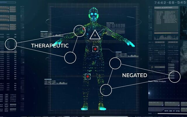 OncoHost's technology will help doctors give cancer patients treatment more likely to be effective (Oncohost)