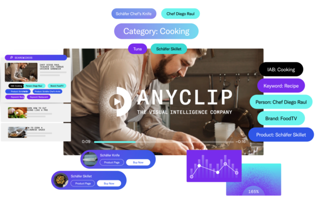 An illustration of the AnyClip video technology (Courtesy)