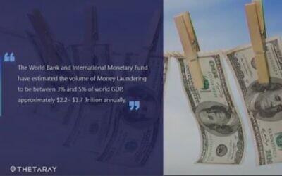 ThetaRay's software helps detect anomalies in transactions (YouTube screenshot)