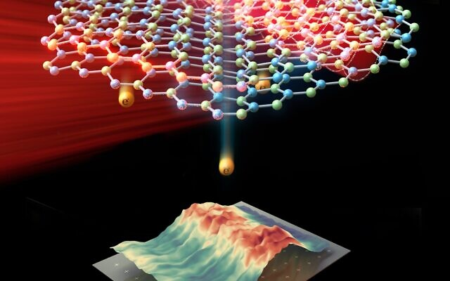 Light in single layer materials, as captured by researchers from the Technion-Israel Institute of Technology (Prof. Ido Kaminer and his research team)