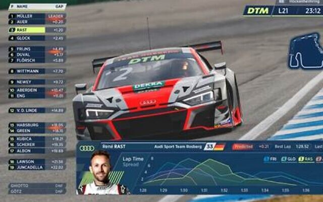 Griiip has developed cloud-based software that allows fans, drivers and team players to get data in real time from racing cars, to get a feel of driver stress levels, tire data, and battery status, and compare drivers' performance (Courtesy).